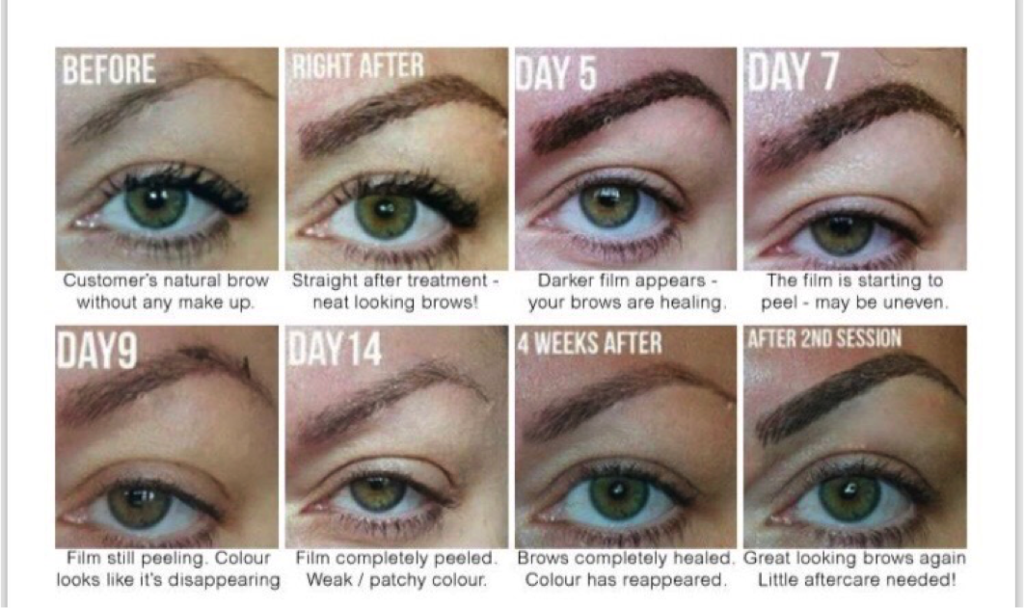 Every Question You Have About Microblading Your Eyebrows ...